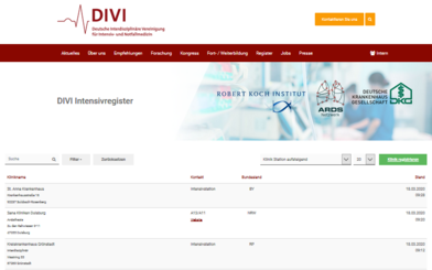 DIVI Intensivregister